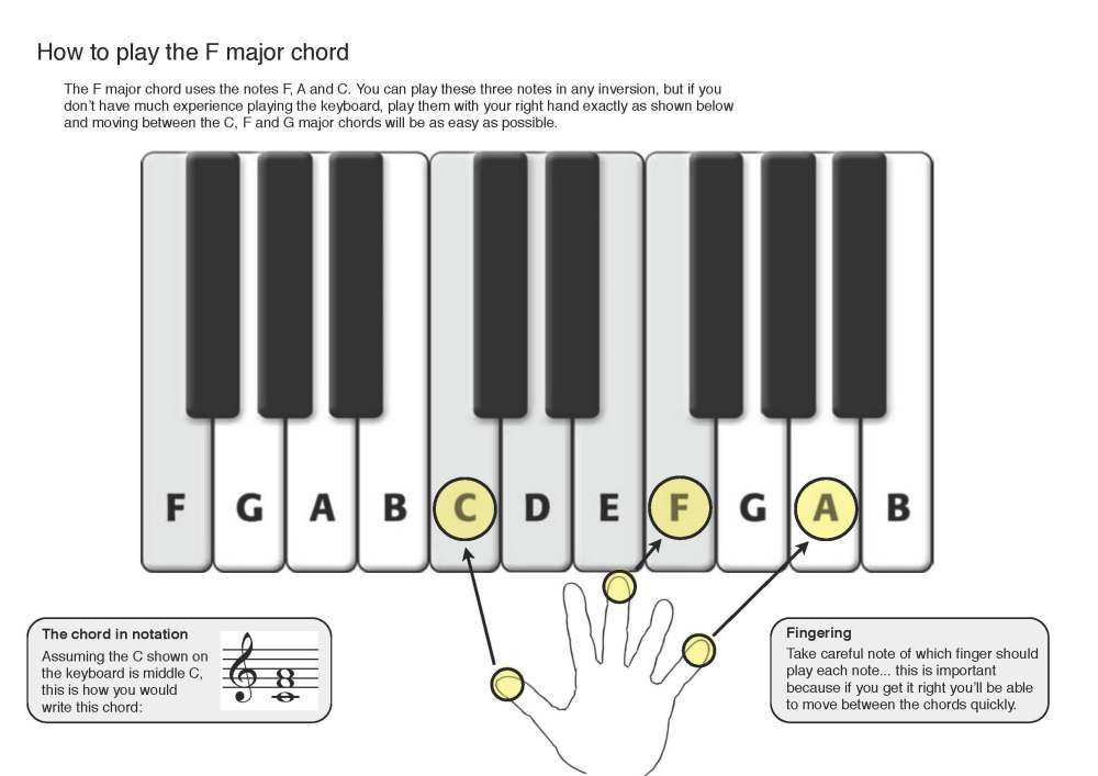 Stage 2: Playing the C, F and G major chords (3/3)